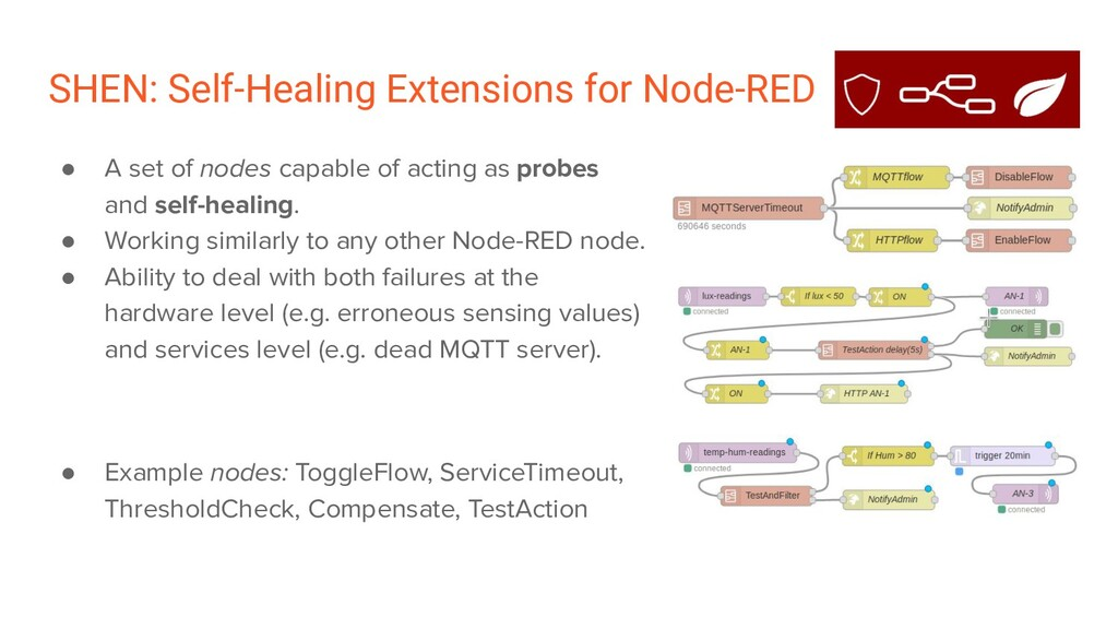 SHEN: Self-Healing Extensions for Node-RED ● A ...