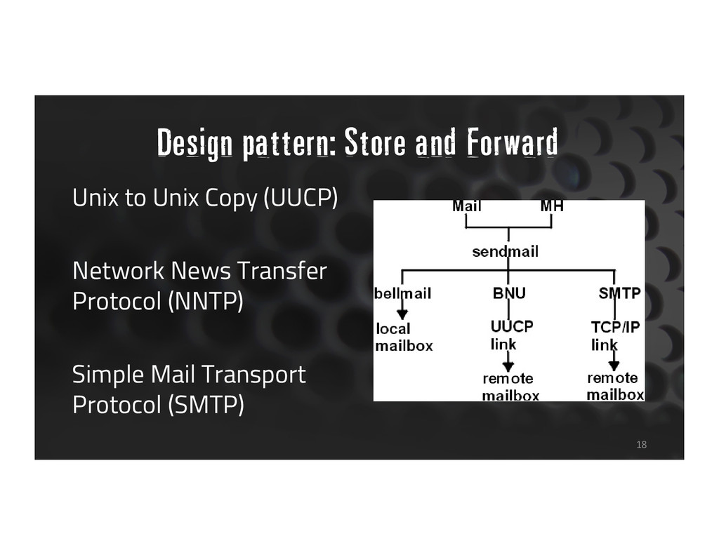 Design pattern: Store and Forward Unix to Unix ...