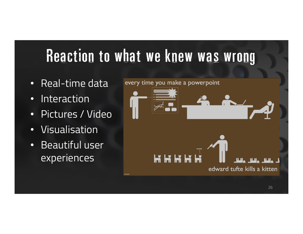Reaction to what we knew was wrong • Real-time ...