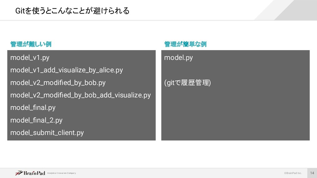 ©BrainPad Inc. model.py (gitで履歴管理) model_v1.py ...