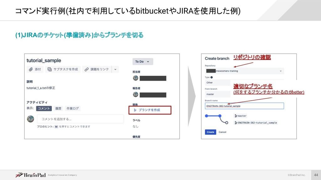 ©BrainPad Inc. (1)JIRAのチケット(準備済み)からブランチを切る コマンド...