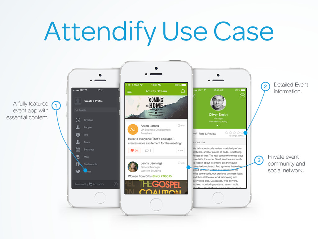 Attendify Use Case Detailed Event information. ...