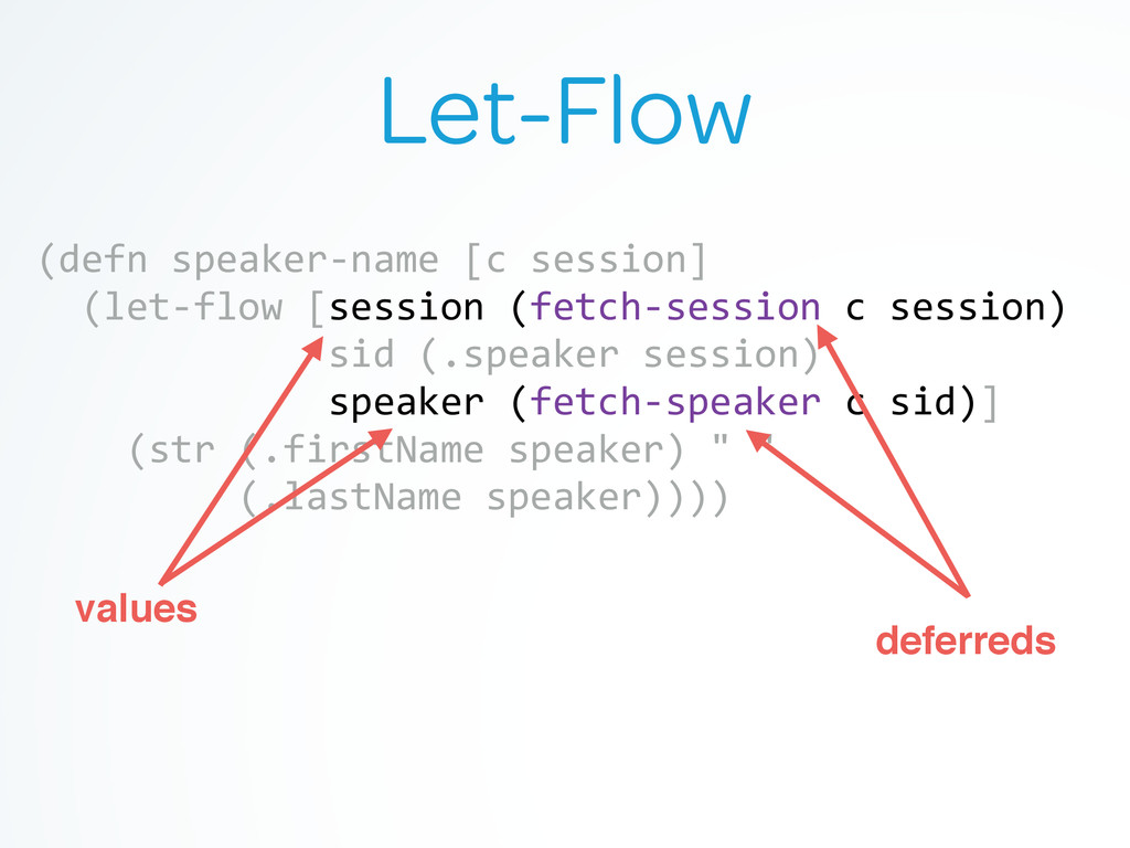Let-Flow (defn speaker-‐name [c sessi...