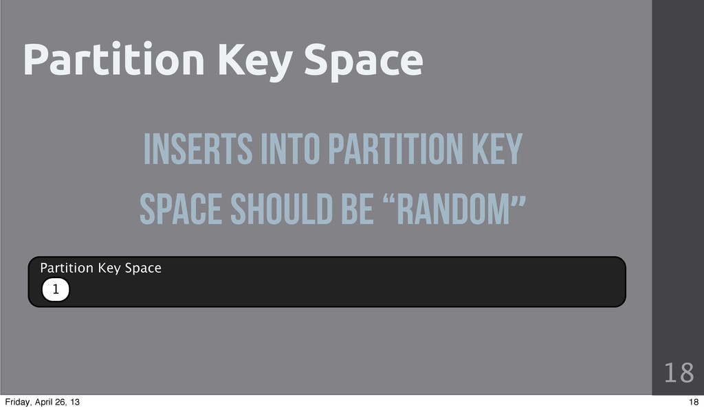Partition Key Space • Inserts into Partition Ke...