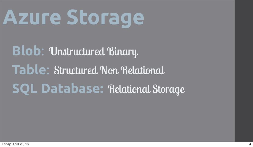 Azure Storage Blob: Unstructured Binary Table: ...
