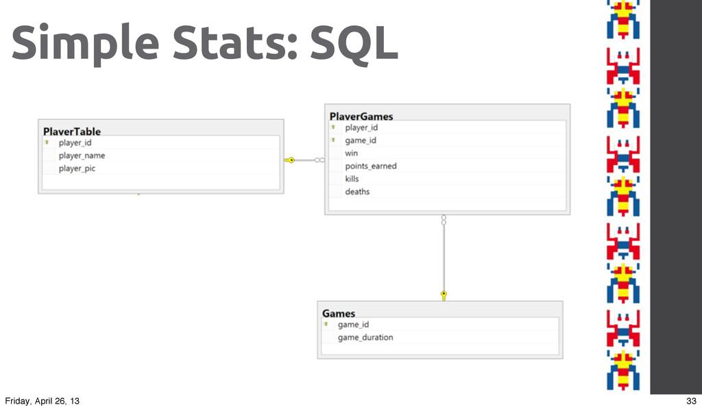 Simple Stats: SQL 33 Friday, April 26, 13