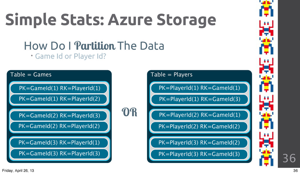 36 How Do I Partition The Data  Game Id or Pla...