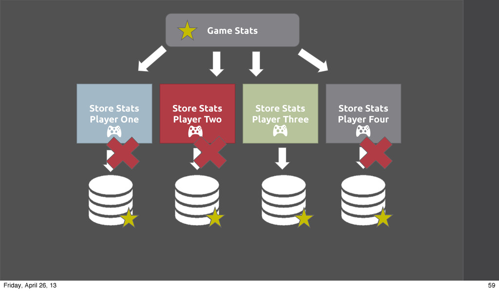Store Stats Player One Store Stats Player Two S...