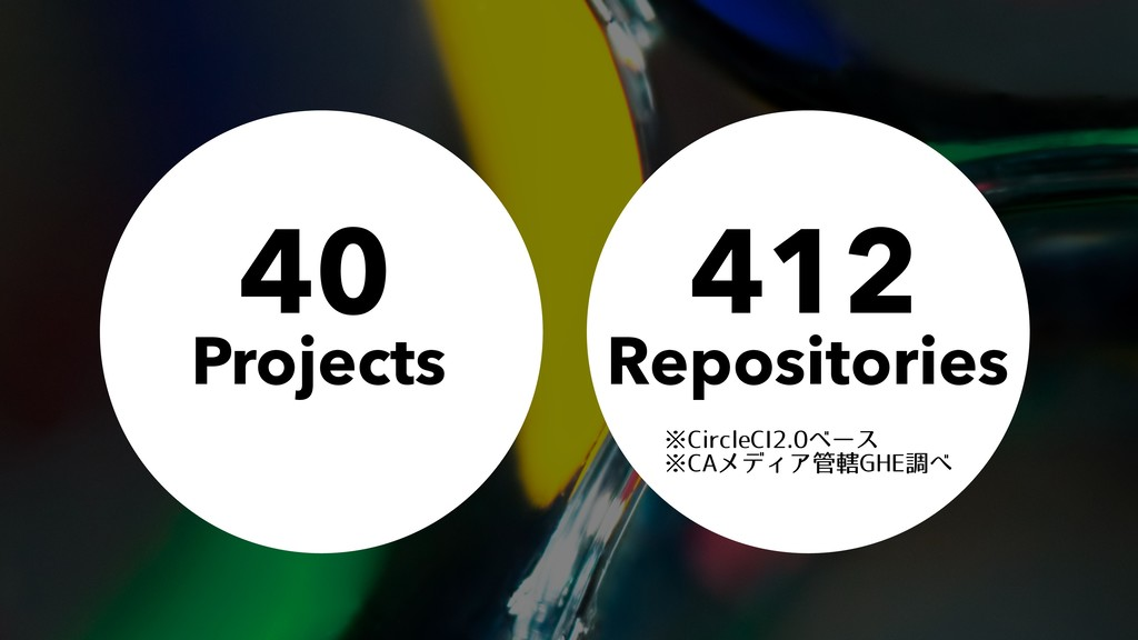 "Repositories 412 ˞$JSDMF$*ϕʔε ˞$""ϝσΟΞ()&ௐ..."