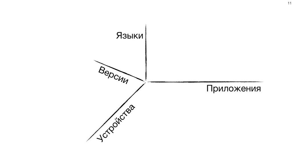 Приложения Языки Устройства Версии !11