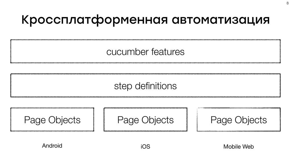 Кроссплатформенная автоматизация step definition...