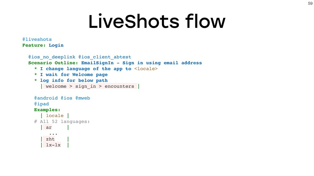 LiveShots flow @liveshots Feature: Login @ios_n...
