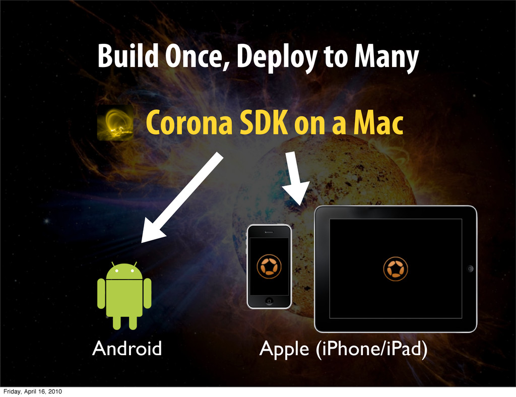 Build Once, Deploy to Many Android Apple (iPhon...