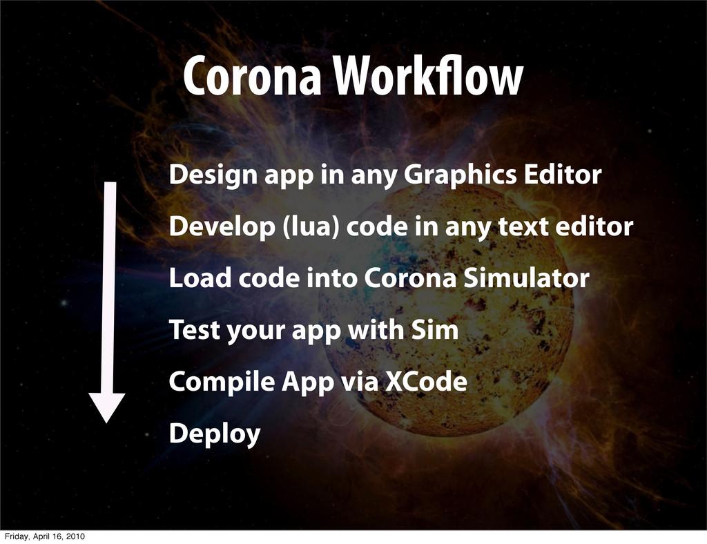 Corona Work ow Design app in any Graphics Edito...