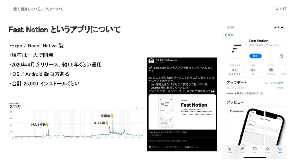 4 / 17 ・Expo / React Native 製  ・現在は一人で開発 ・202...