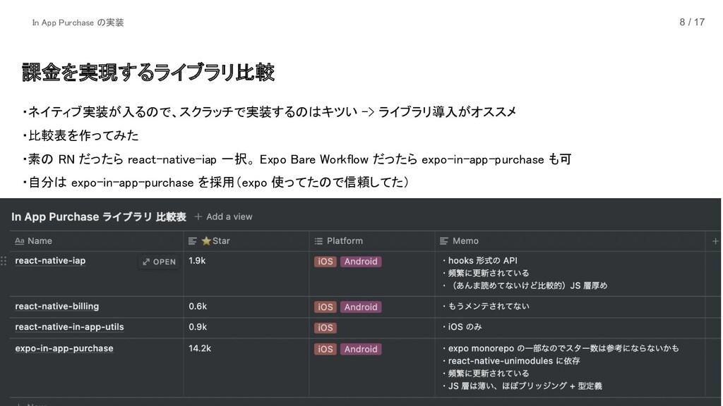 8 / 17 ・ネイティブ実装が入るので、スクラッチで実装するのはキツい -> ライブラリ導入...