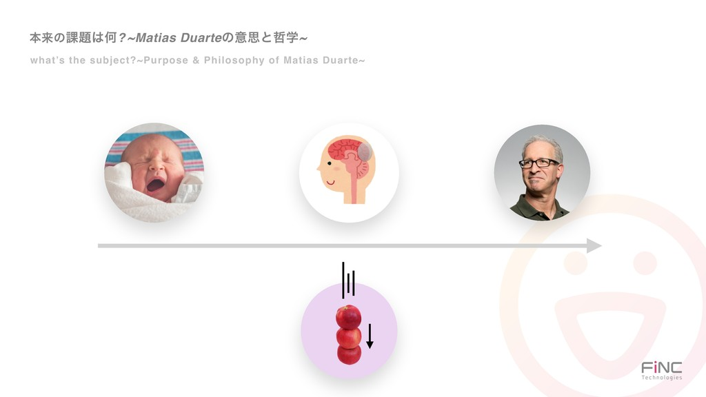 ຊདྷͷ՝Կ? ~Matias Duarteͷҙࢥͱֶ~ what's the subj...