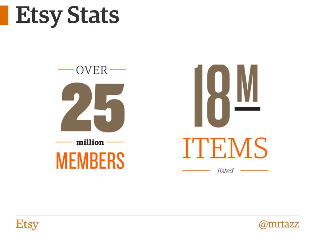 @mrtazz Etsy Stats