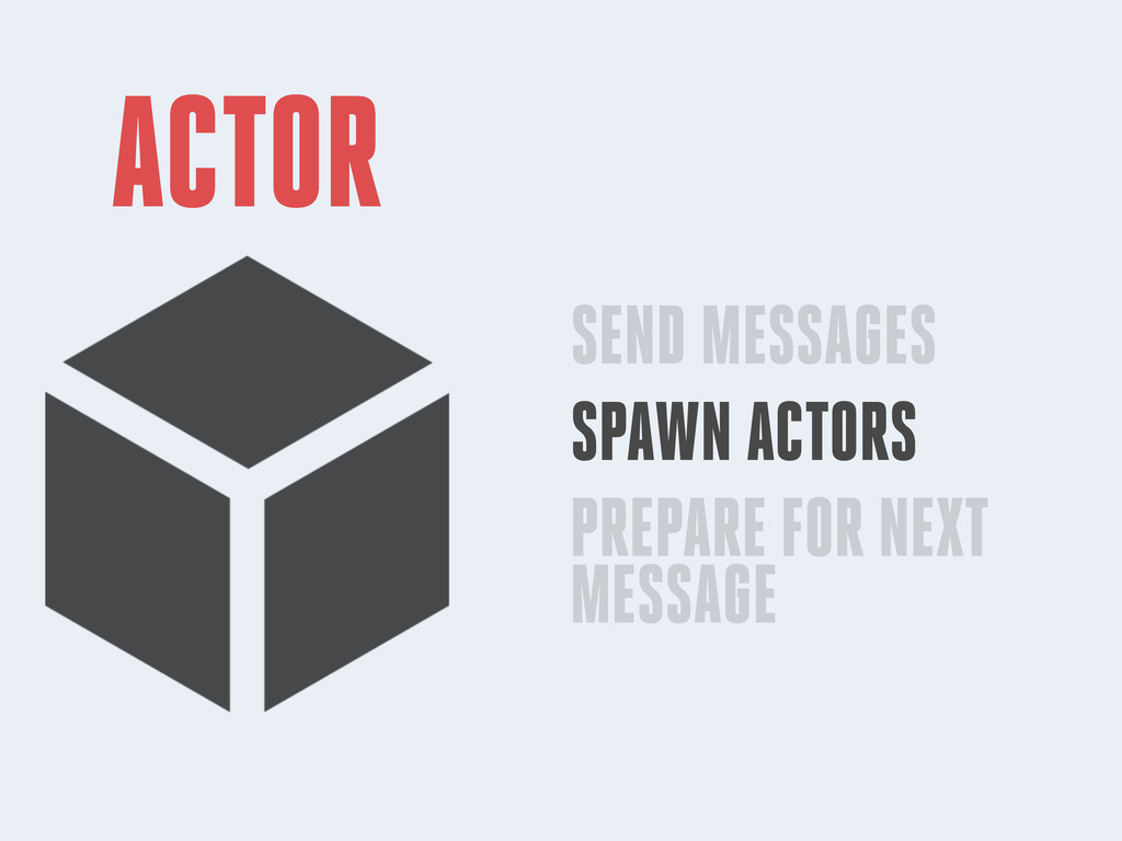 SEND MESSAGES SPAWN ACTORS PREPARE FOR NEXT MES...