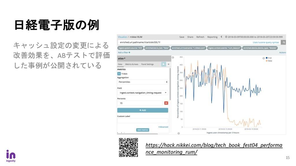 15 日経電子版の例 https://hack.nikkei.com/blog/tech_bo...