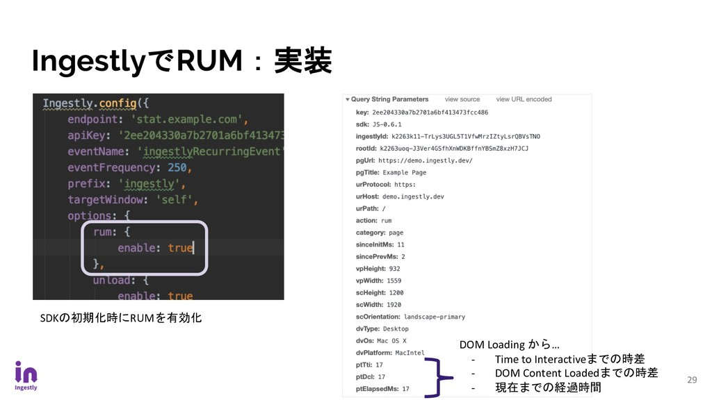 IngestlyでRUM:実装 29 DOM Loading から… - Time to In...