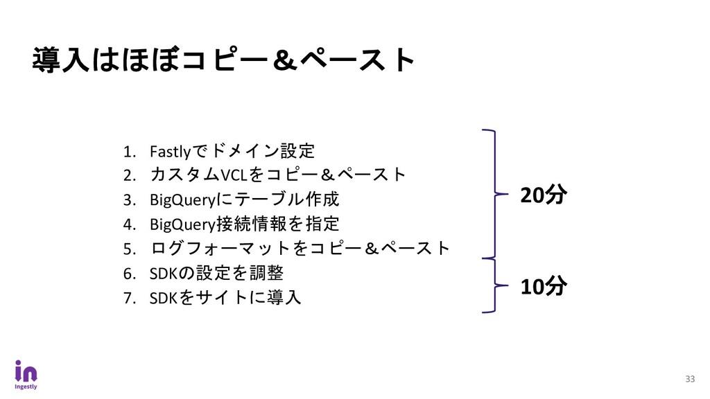 33 導入はほぼコピー&ペースト 1. Fastlyでドメイン設定 2. カスタムVCLをコピ...