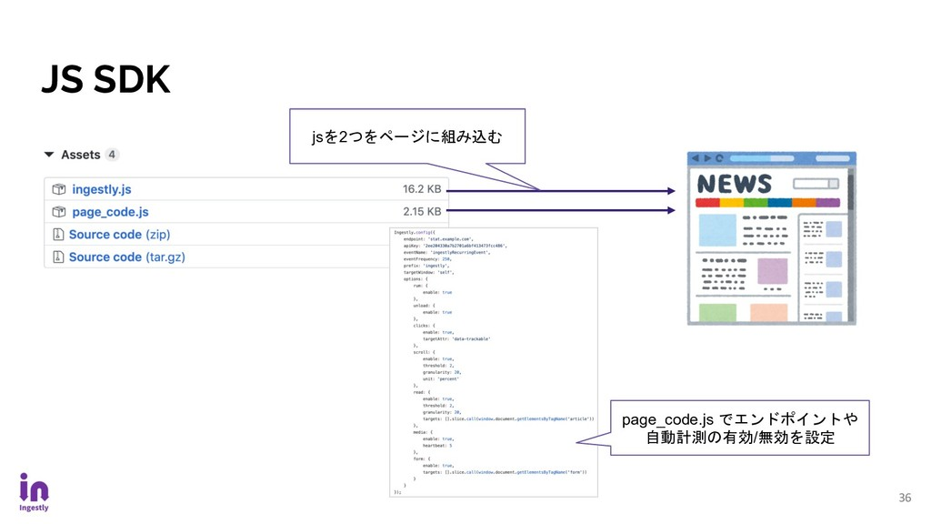 36 JS SDK jsを2つをページに組み込む page_code.js でエンドポイントや...