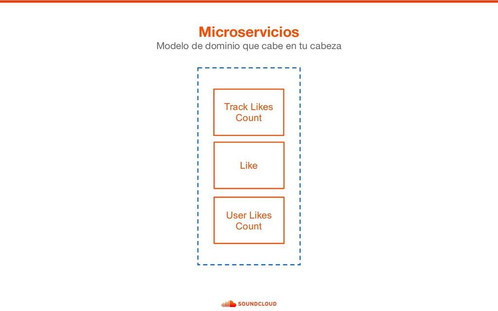 Microservicios Modelo de dominio que cabe en tu...