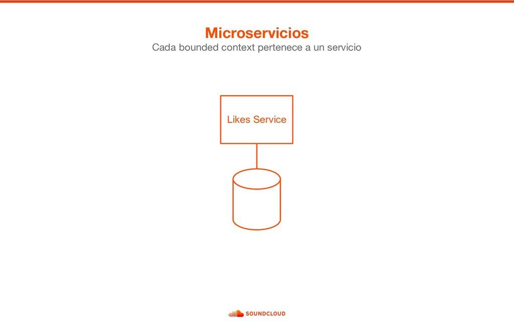 Microservicios Cada bounded context pertenece a...