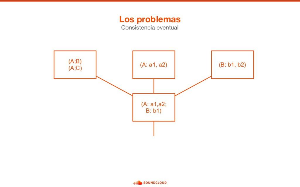 Los problemas Consistencia eventual (A: a1,a2; ...