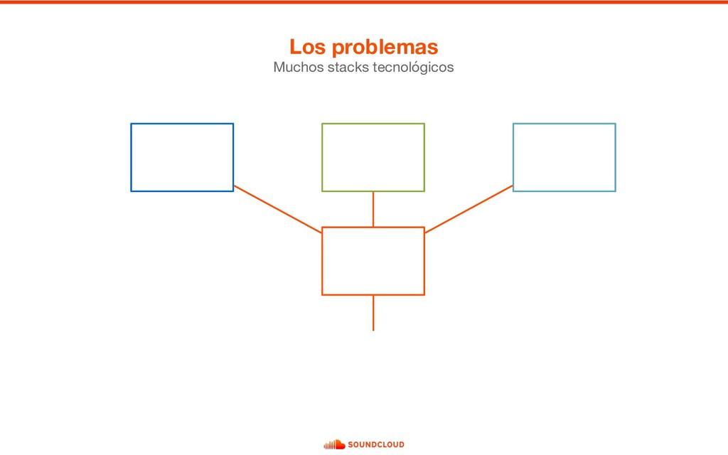 Los problemas Muchos stacks tecnológicos