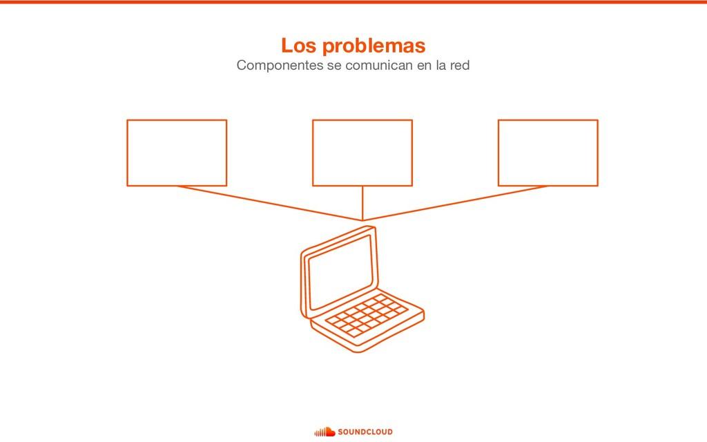 Los problemas Componentes se comunican en la red