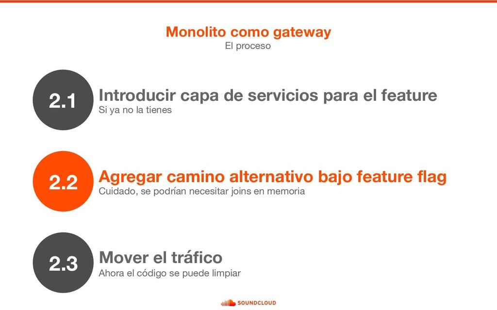 Introducir capa de servicios para el feature Si...