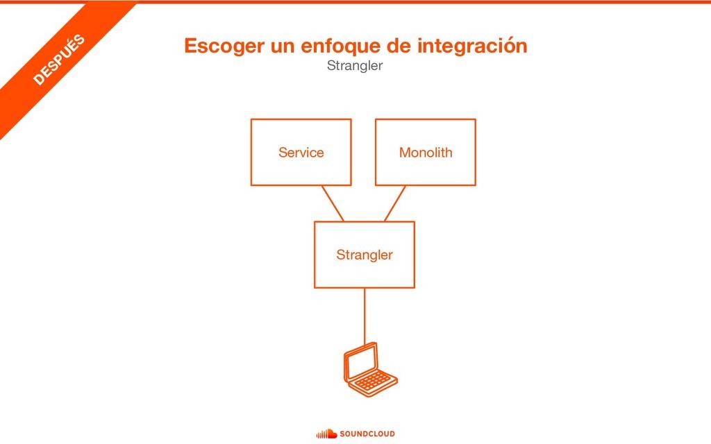 Strangler Strangler Service Monolith D ESPU ÉS ...