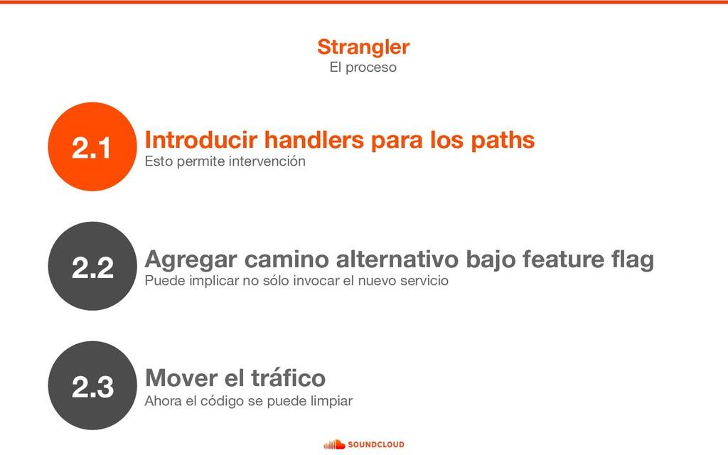 Introducir handlers para los paths Esto permite...