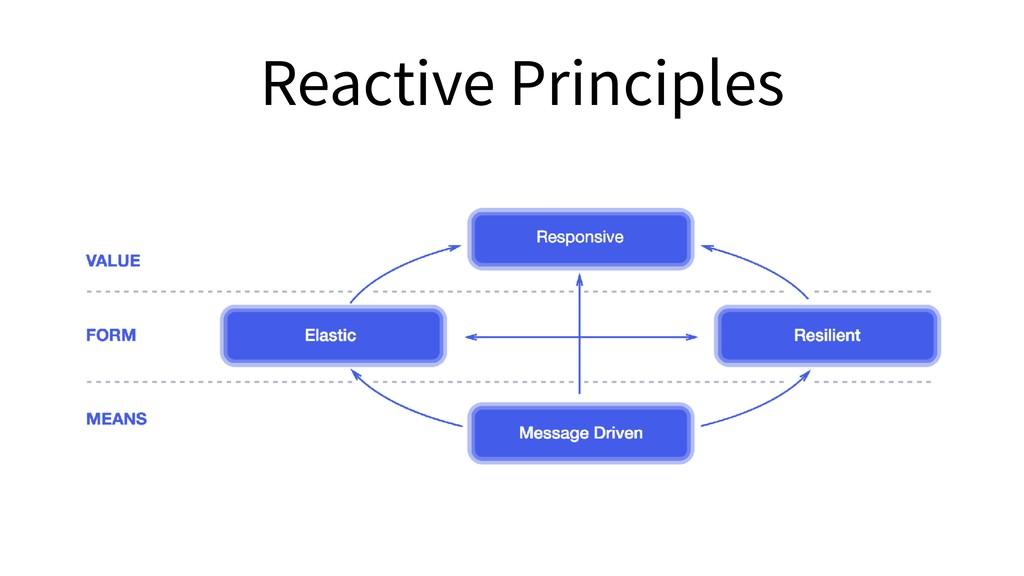 Reactive Principles