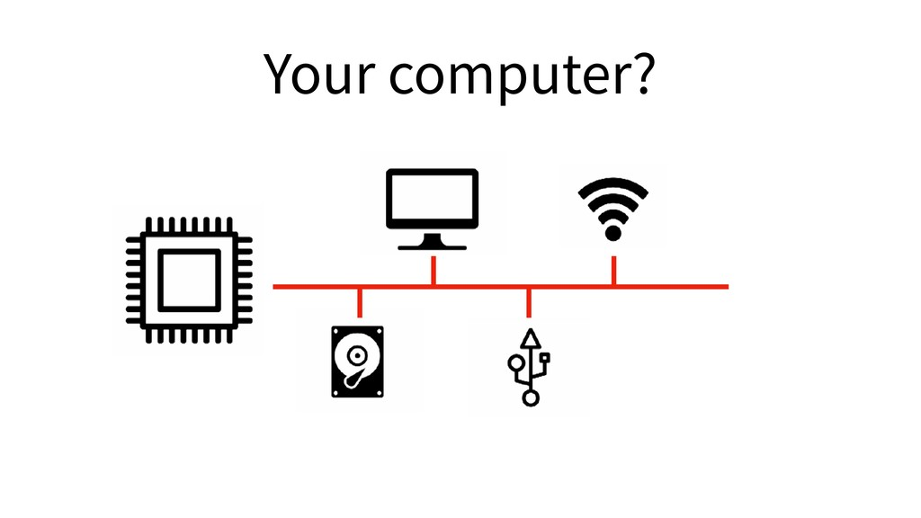 Your computer?
