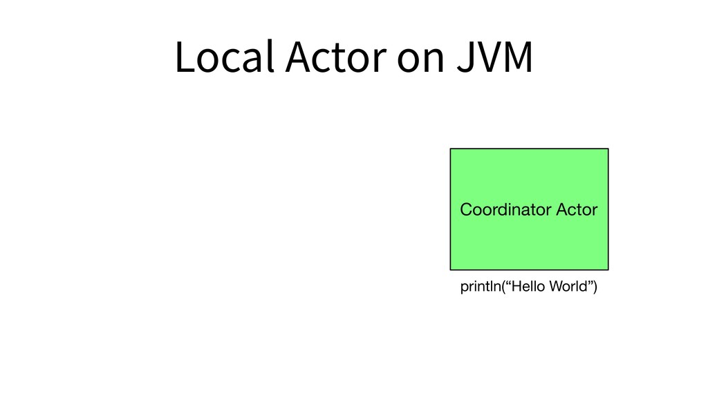 """Local Actor on JVM Coordinator Actor println(""""H..."""