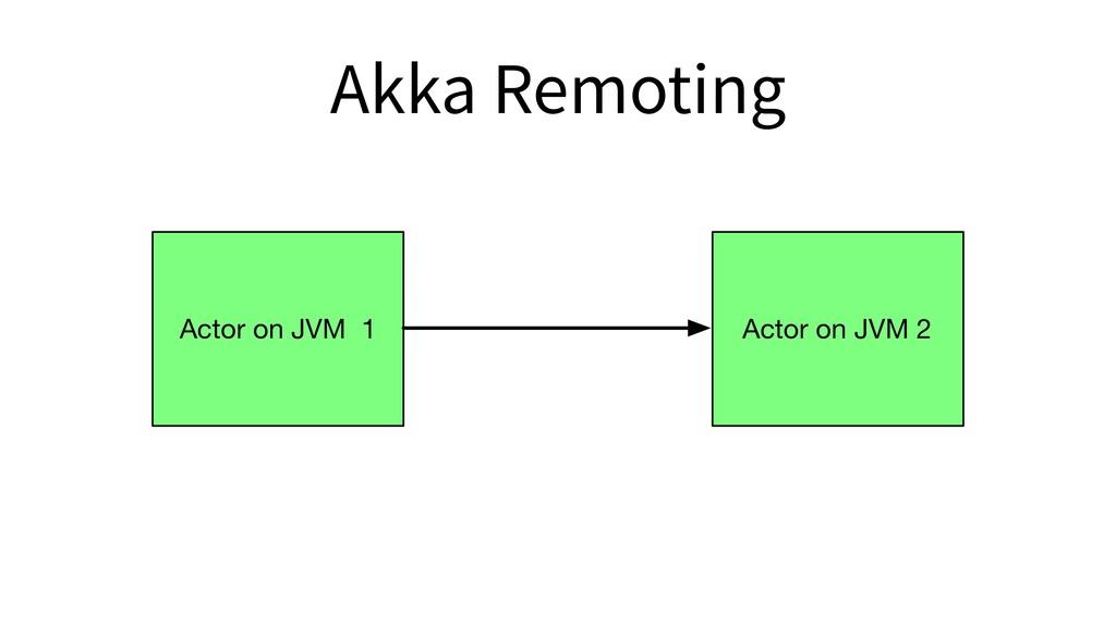 Actor on JVM 1 Actor on JVM 2 Akka Remoting