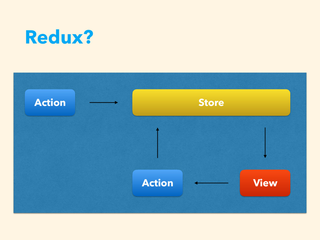 Redux? Action Store View Action