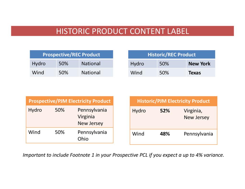 HISTORIC PRODUCT CONTENT LABEL Prospective/REC ...