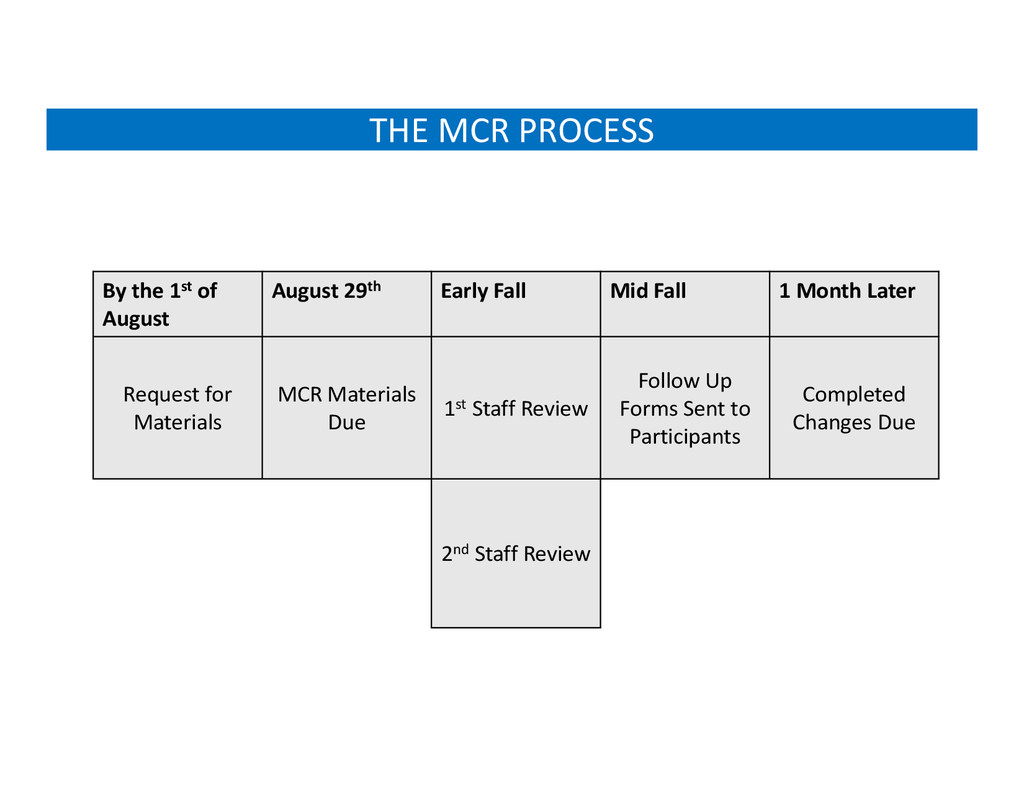 THE MCR PROCESS By the 1st of August August 29t...
