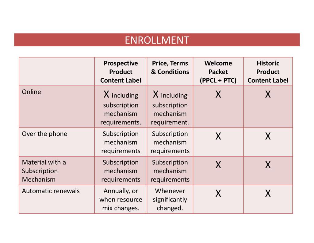 ENROLLMENT Prospective Product Content Label Pr...