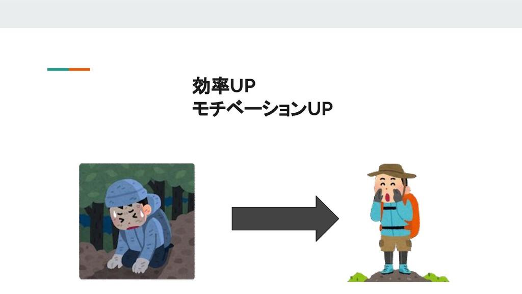 効率UP モチベーションUP