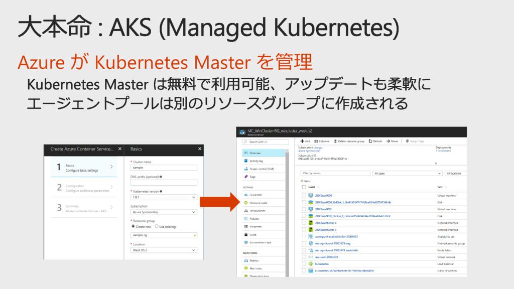 Azure が Kubernetes Master を管理