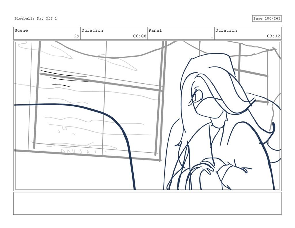 Scene 29 Duration 06:08 Panel 1 Duration 03:12 ...