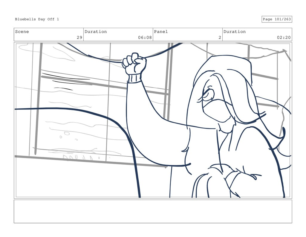 Scene 29 Duration 06:08 Panel 2 Duration 02:20 ...