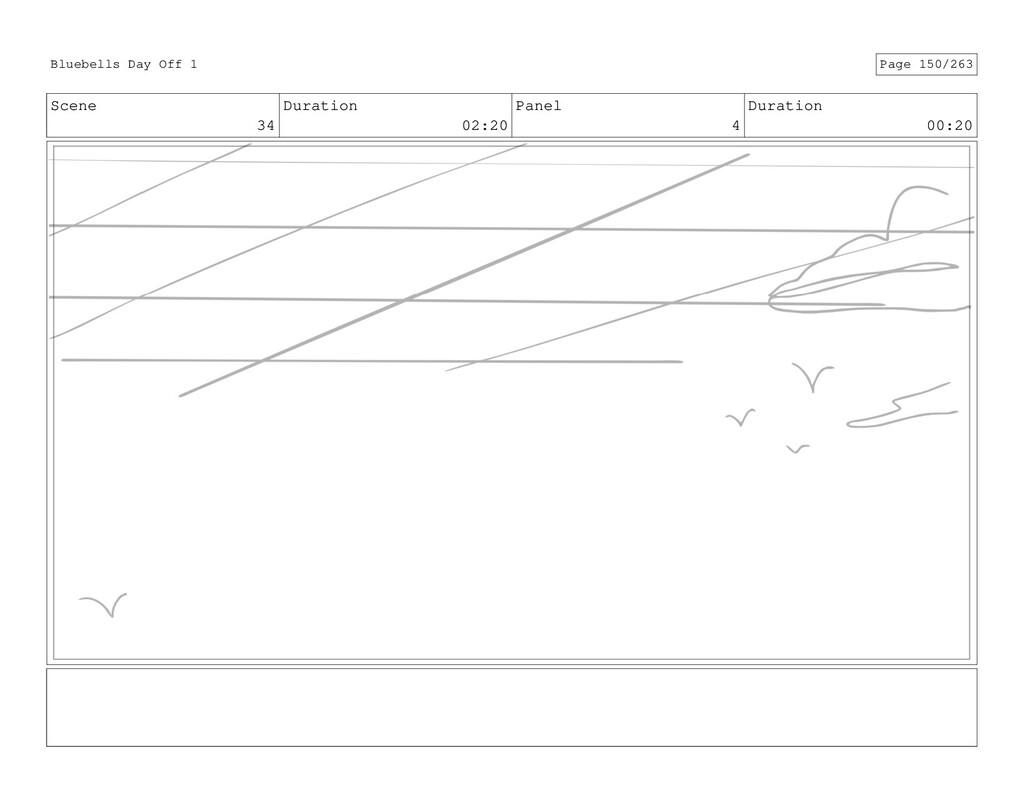 Scene 34 Duration 02:20 Panel 4 Duration 00:20 ...