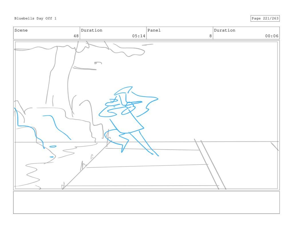 Scene 48 Duration 05:14 Panel 8 Duration 00:06 ...