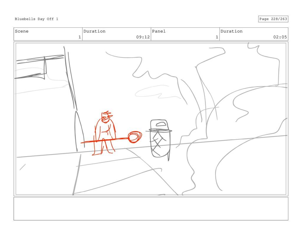 Scene 1 Duration 09:12 Panel 1 Duration 02:05 B...